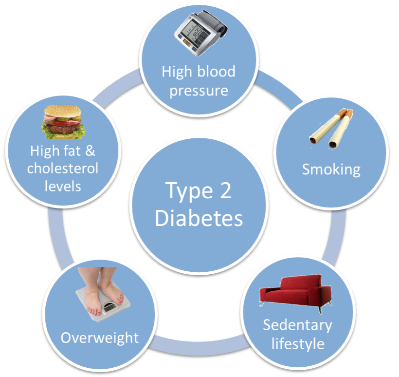 2What-causes-diabetes2