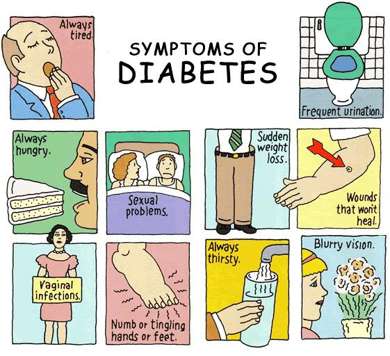 4symptoms-of-diabetes